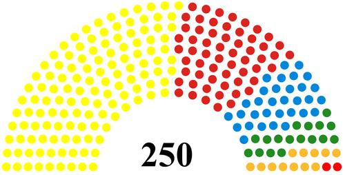 Virtual Scottish Parliament 2025