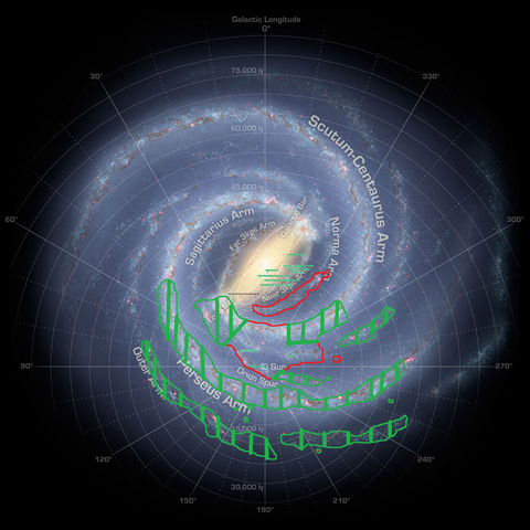 File:MilkyWay-Map (Covenant Occupation).png