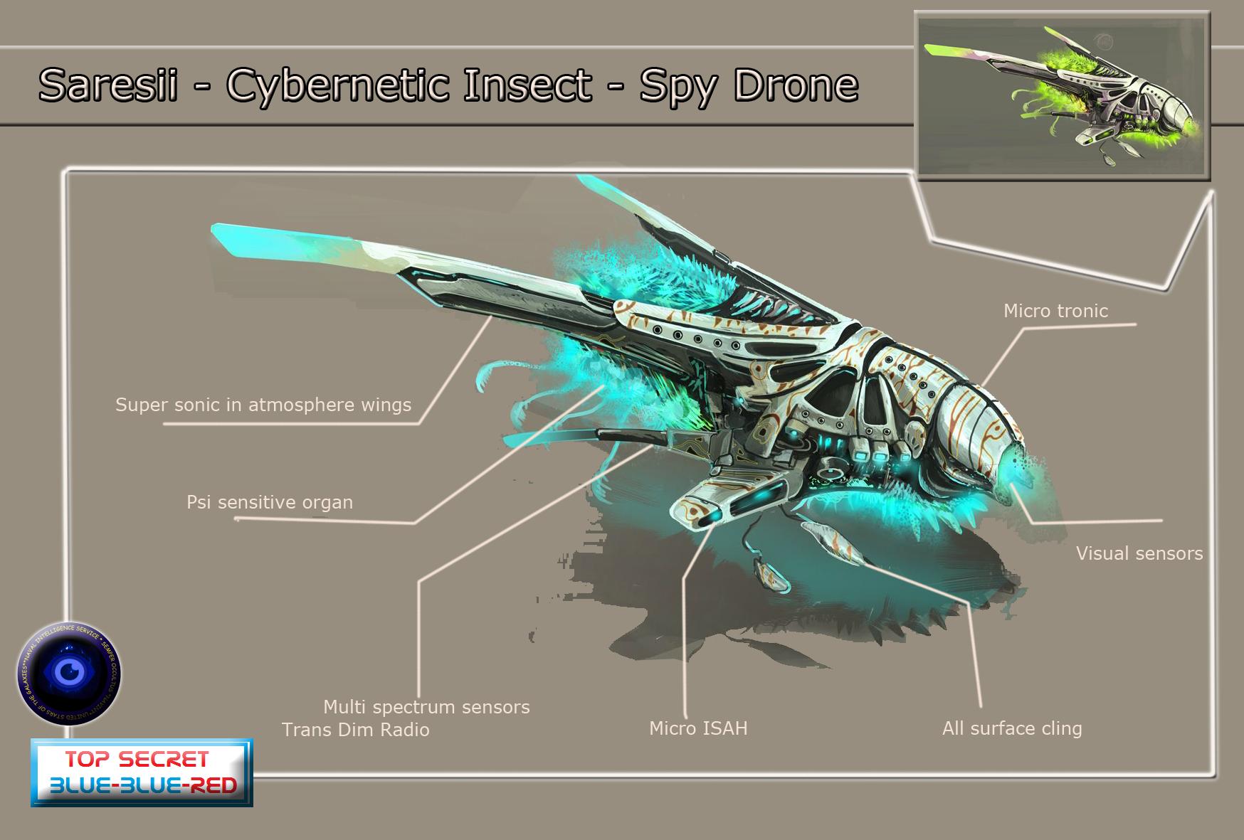 Image Gallery Spy Drones