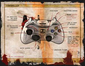 GoW controls (Xbox360)