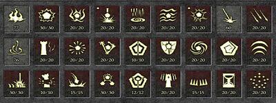 All Labyrinth Skills