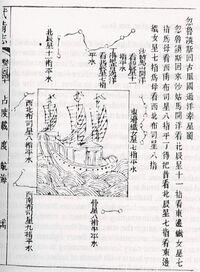 Stellardiagram-Zhengho