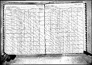 Karl Emil Dahl (1874-1933) in the New York State Census of 1925