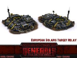 ECA Solaris Relay Render