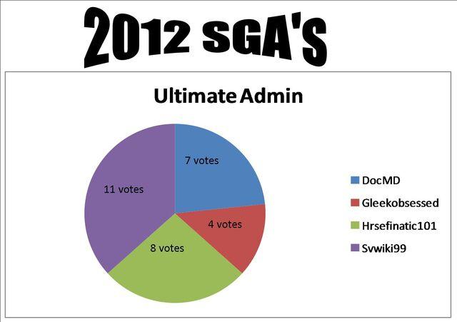 File:2012 SGA's 1.jpg