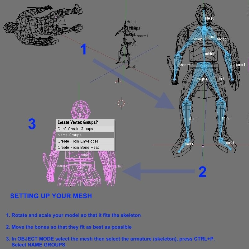 2-Setting up your mesh