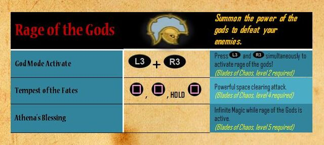 File:Rage of the Gods - abilities.jpg