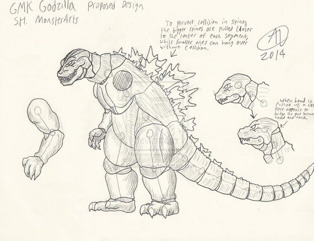 File:Proposed sh monsterarts figure godzilla 2001 by drawnzilla-d7cbqlm.jpg