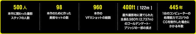 File:Godzilla-Movie.jp - Trivia Footer.png