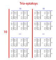 Tria-eptaksys