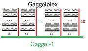 Gaggolplex