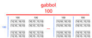 Gabbol