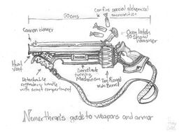 Clok-tek Revolving Rifle