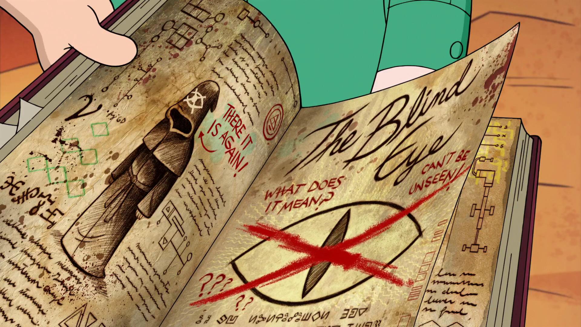 Как сделать дневник диппера из гравити фолс своими руками