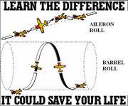 Aileron-Roll