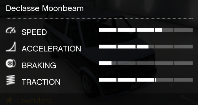 File:Moonbeam-GTAV-RSCStats.png