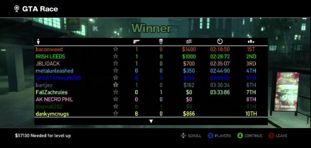 File:Multiplayer-GTA4-endstats.png