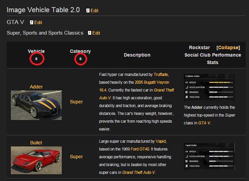 Monk-VehicleTable-NewProject-SortableListing