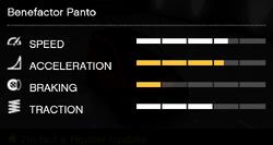 Panto-GTAV-StatsRSC