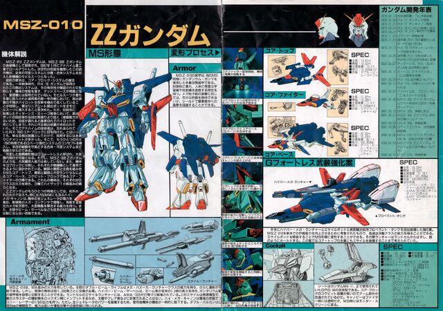 File:MSZ-010 ZZ Gundam.jpg