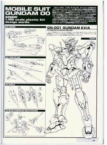 File:HG 100 GN-001 Gundam Exia.jpg