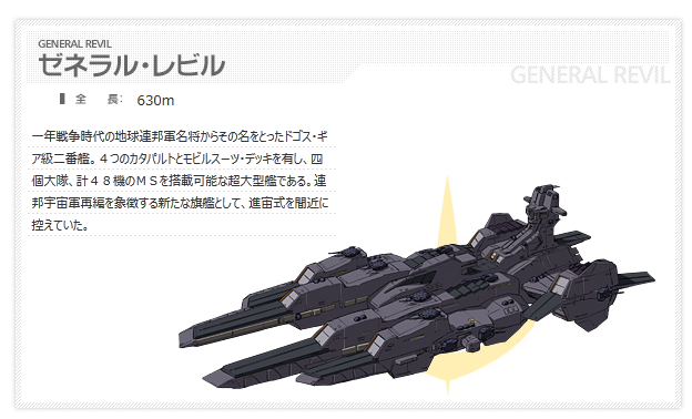 File:General Revil info.png