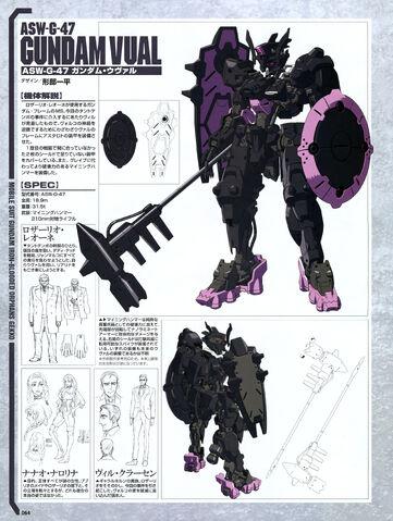 File:HJ Gundam Vual.jpg