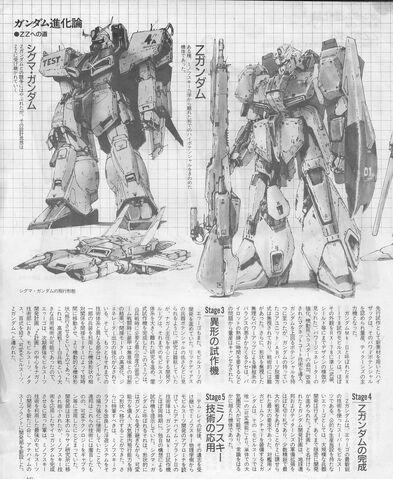 File:THE EVOLUTION OF GUNDAM 2.jpeg