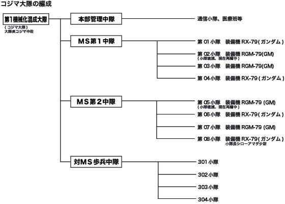 File:Kojima Battalion.jpg
