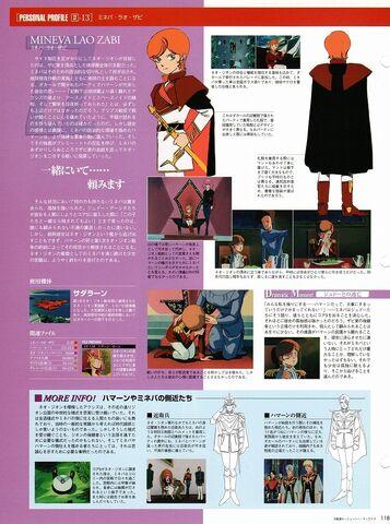 File:GundamFilesMinervaZabiZZ2.jpg