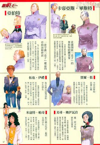 File:Unicorn-characters-1.jpg