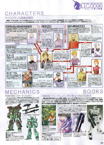 File:GundamGallery - Gundam Unicorn 232.jpg