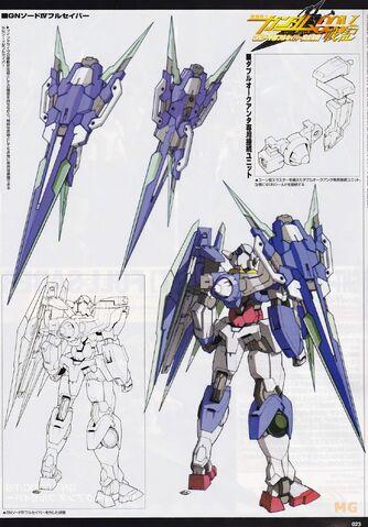 File:Gundam 00V Battlefield Record - GNT-0000FS - 00 QanT Full Saber2.jpg