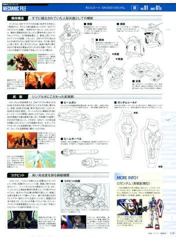 File:Gn-0000 02.jpg