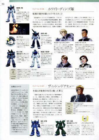 File:Whitedingo-profile.jpg