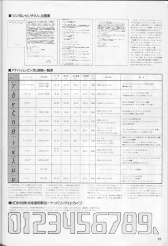 File:Anaheim Gundam.jpg