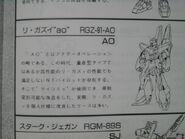 RGZ-91-AO