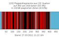 Vorschaubild der Version vom 30. März 2011, 18:55 Uhr