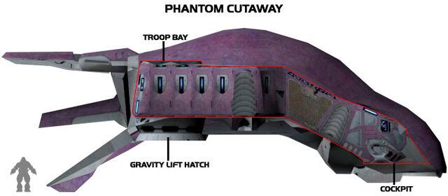 File:Phantom-cutaway.jpg
