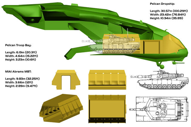 File:Pelican-Abrams Comparison.jpg