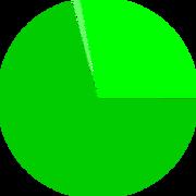 Demographic Chart - Usage