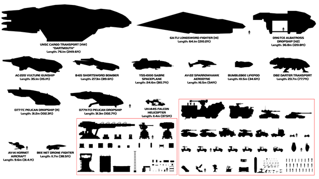 File:13a-UNSC Vehicles1.png