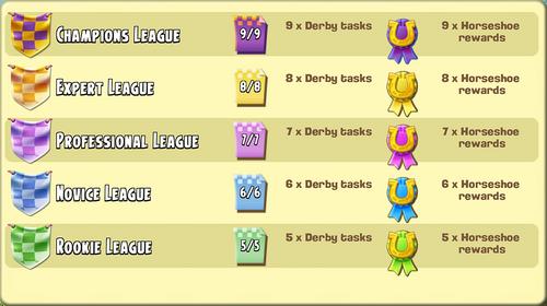 Derby Leagues