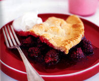 Category:Dessert Recipes