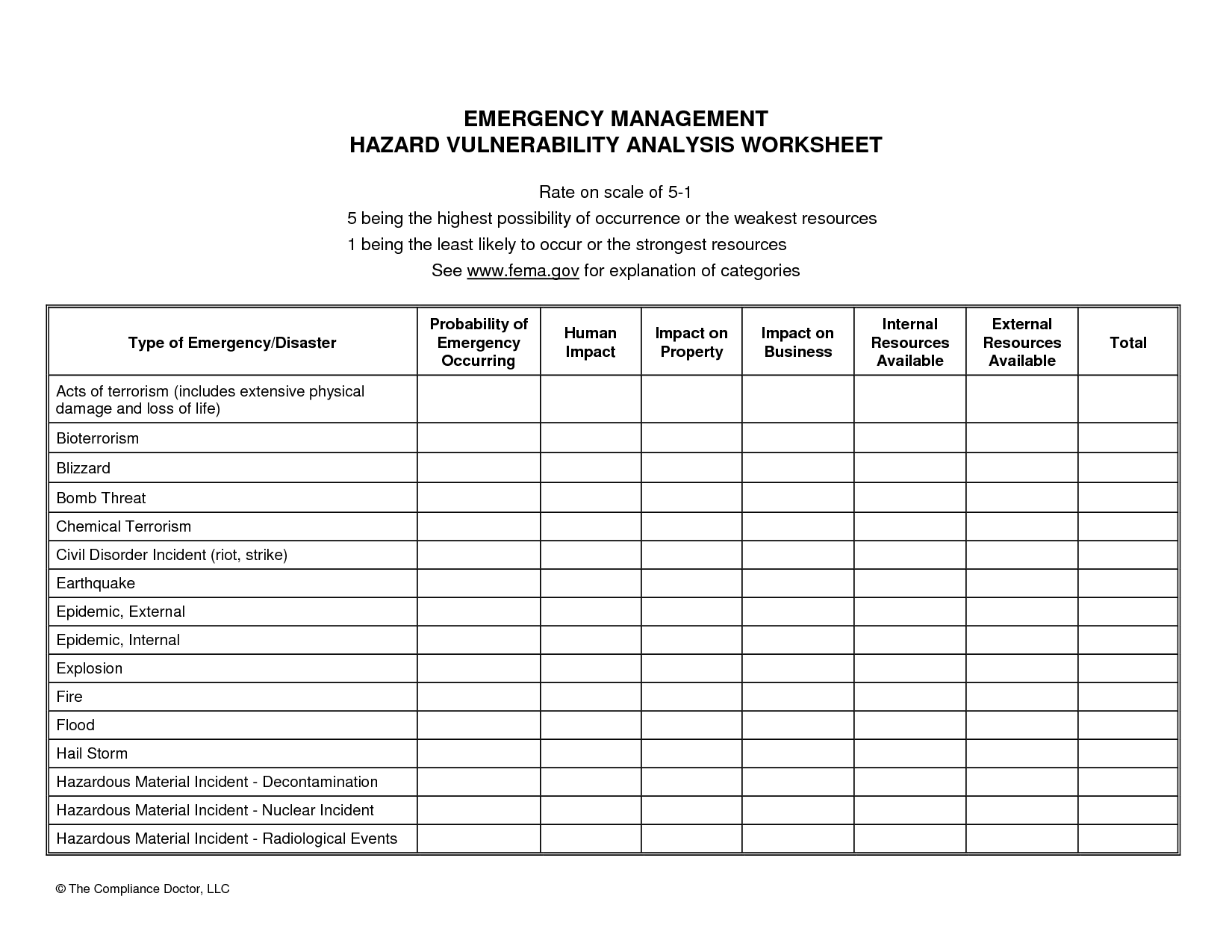 Hazard Analysis Worksheet Free Worksheets Library