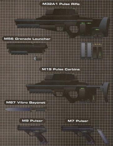 File:Weaponry RMMC.jpg