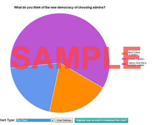 File:SampleGraph.png