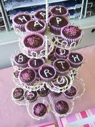 File:Birthday.jpeg