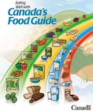Canada food guide 2