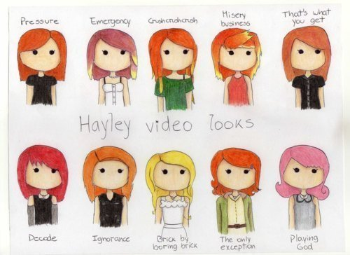 File:Hayley'sHair.jpg